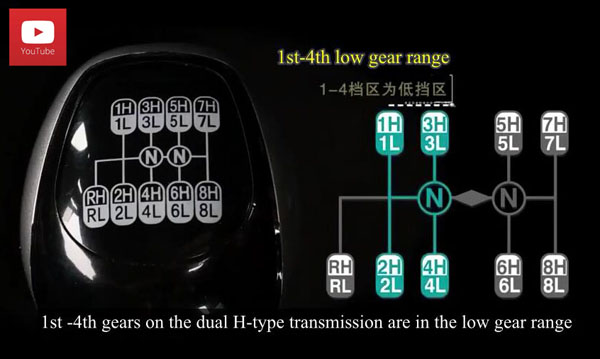 Howo truck gear shifting: 16-gear transmission gears shifting.